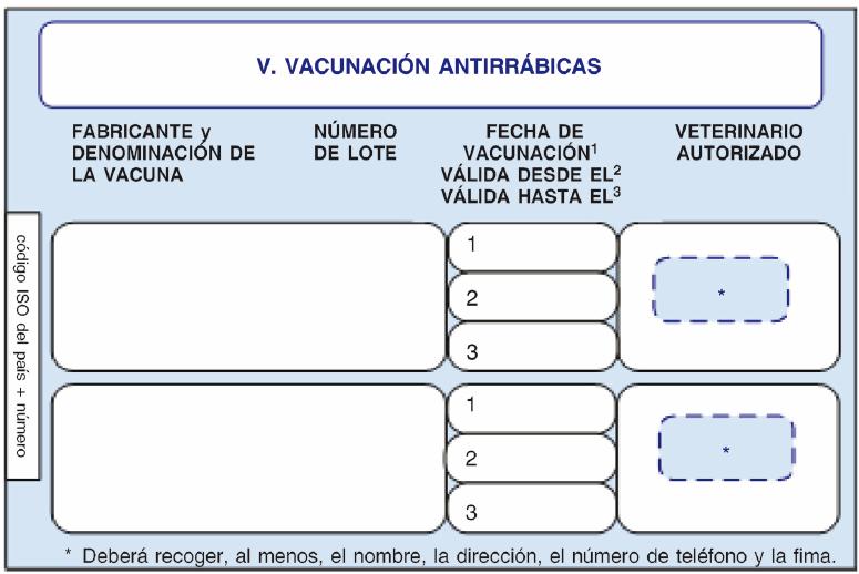 vacuna antirábica
