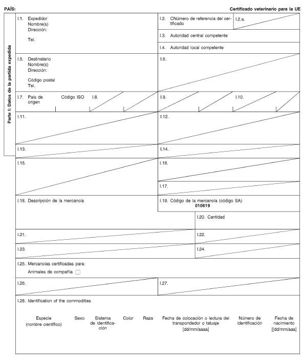 Fuente: Reglamento de ejecución 577/2013