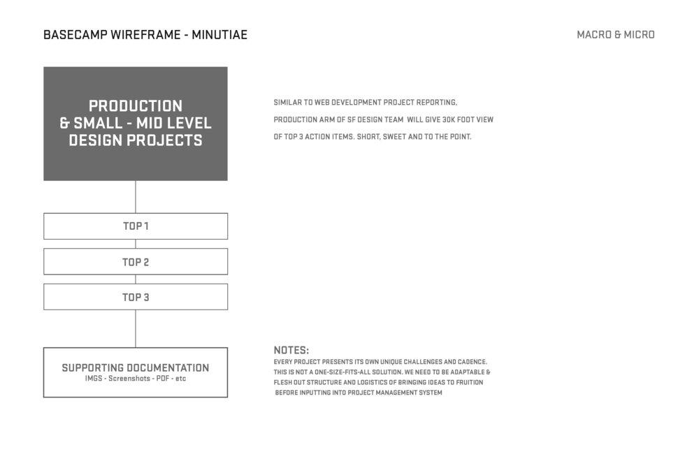 Basecamp-Wireframe_Page_3.jpg