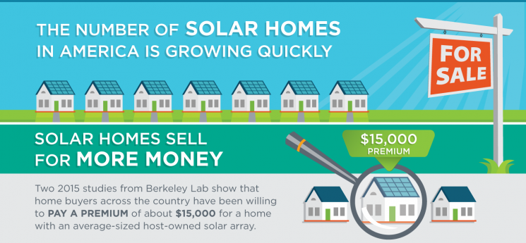 Add value to your property - Click here for more information from the U.S. Department of Energy.