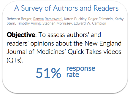 survey-of-authors-and-readers.png
