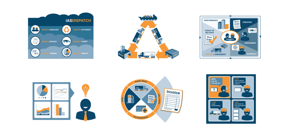 Project: Collection of infographics for a transportation technology company featuring motor, ocean and rail carriers.
