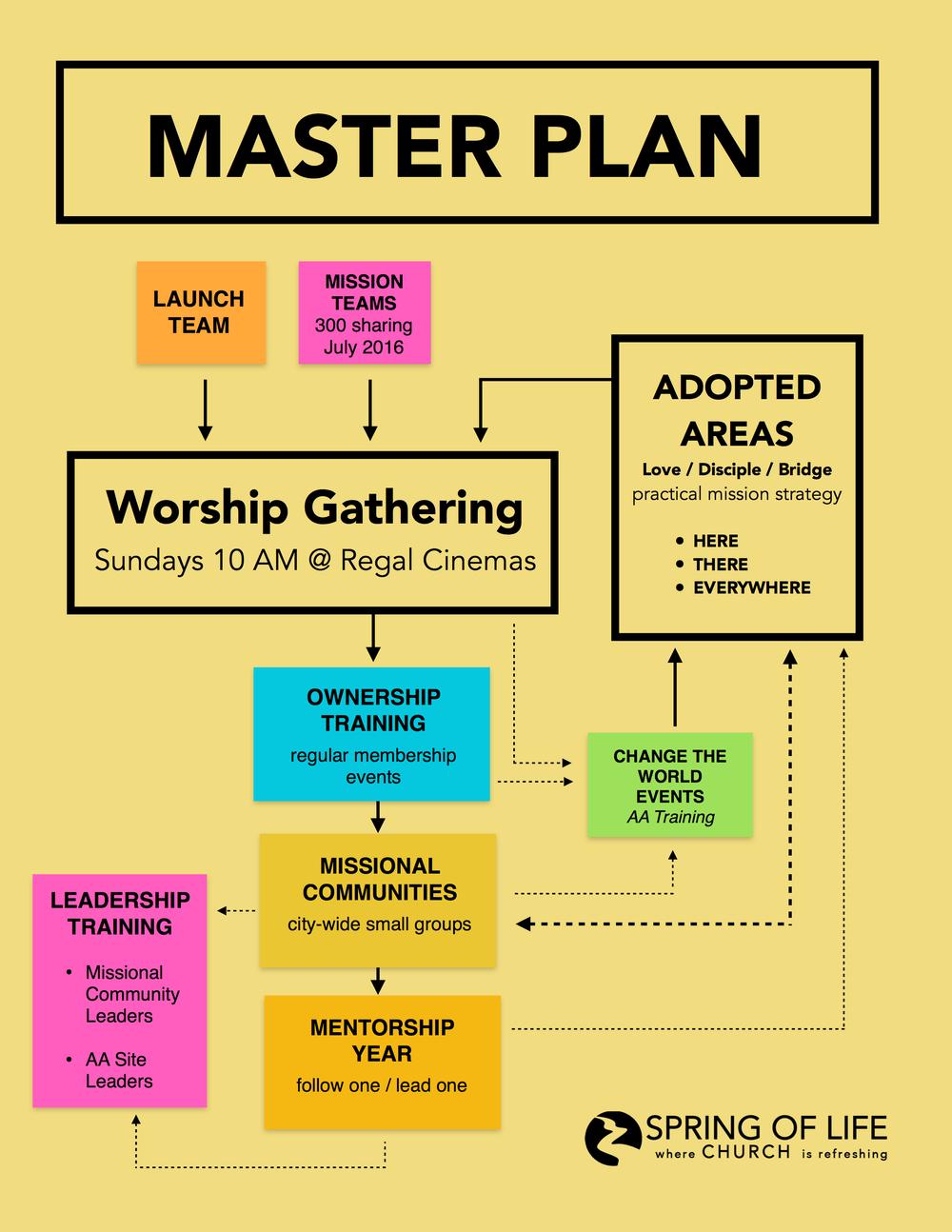 SLC - master plan.jpg