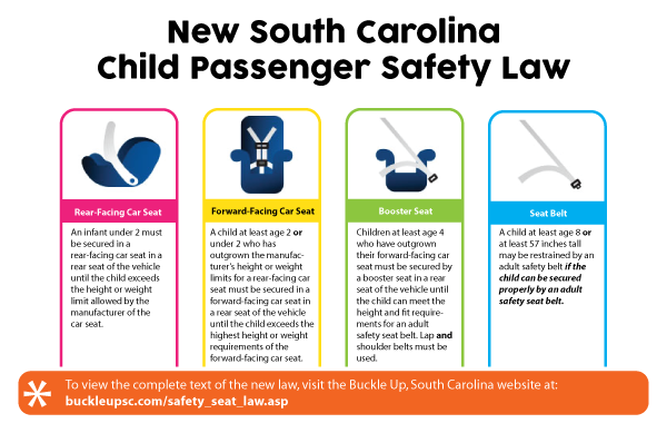 SC Child Passenger Safety Law Overview