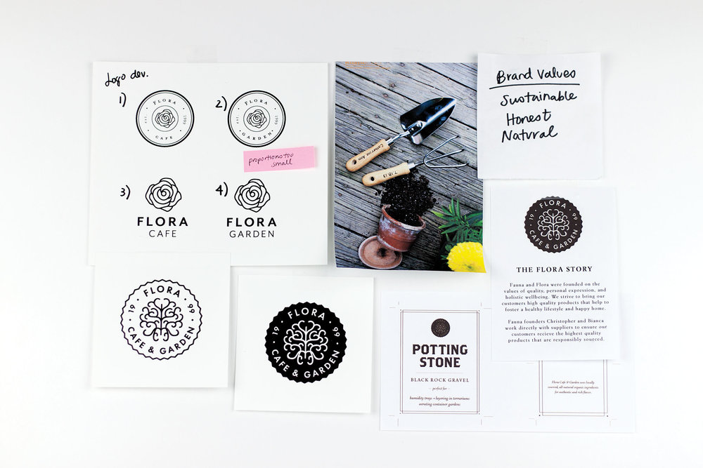 Flora Process.jpg