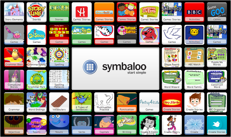 An easy to use place to keep all of your favourite sites. No need for a bookmark bar that you might lose, this cloud based software is simple to use for students and teachers alike.
