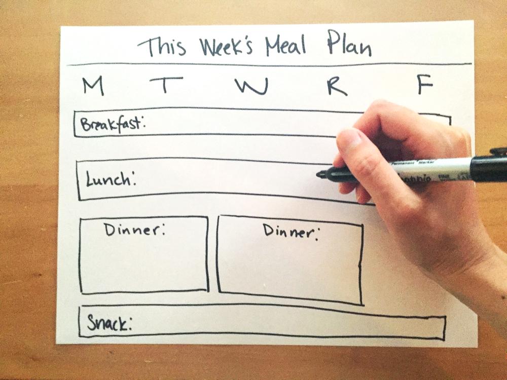 how to create a meal plan alia dalal