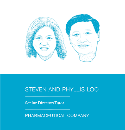 Steven and Phyllis Loo.png