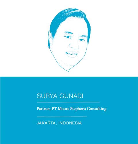 Surya Gunadi.png