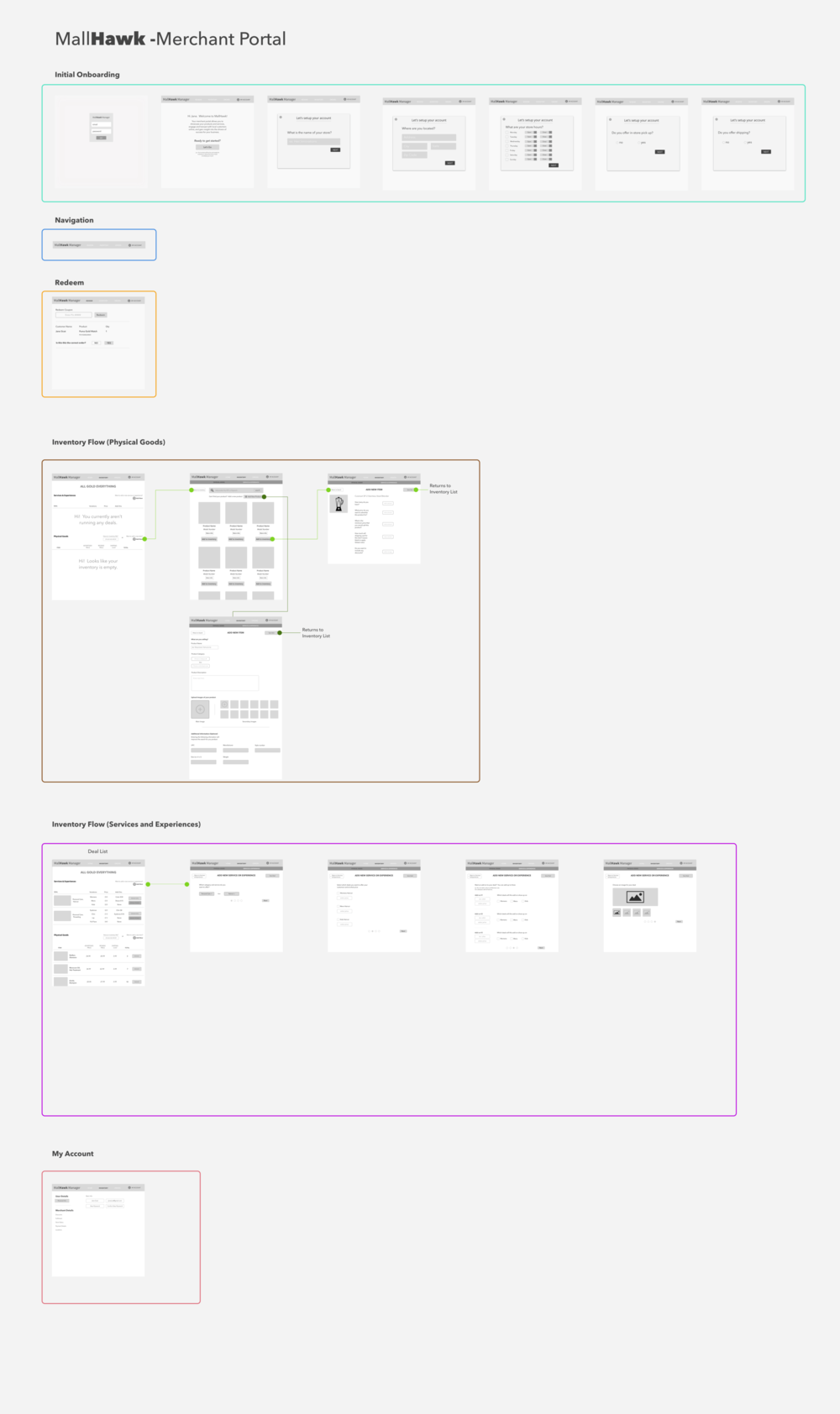 Early dashboard wireframes