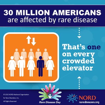 NORD-INFOGRAPHIC-One-on-every-elevator-404x404-RDD-1-21-15-no-reference1.png