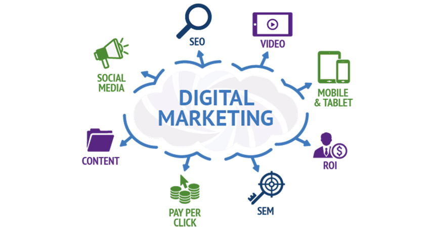 digitalmarketing850.jpg