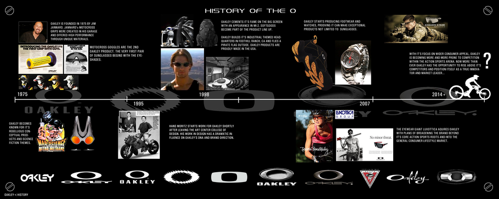 History Of Oakley