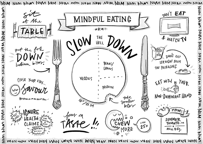Mindful-Eating-650px.jpg