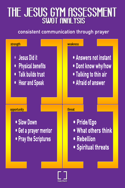 SWOT analysis prayer