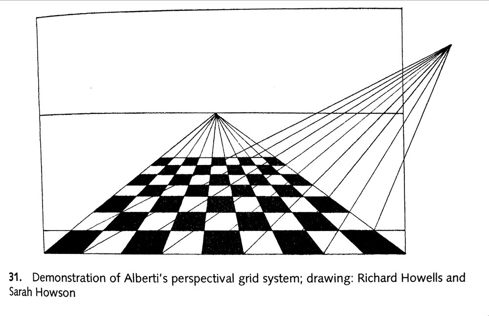 Alberti's contraction on perspective - a cheat sheet for art. (please forgive the poor photocopy) Source:  Visual Culture  2nd Edition     by Richard Howells and Joaquim Negreiros. p. 165