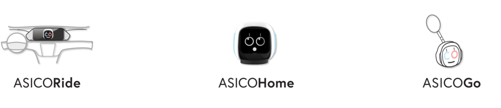 ASICO-form-factor-final.png