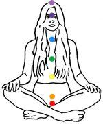 yoga-chakra.jpg