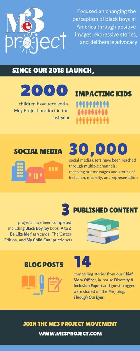 one year infographic.jpg