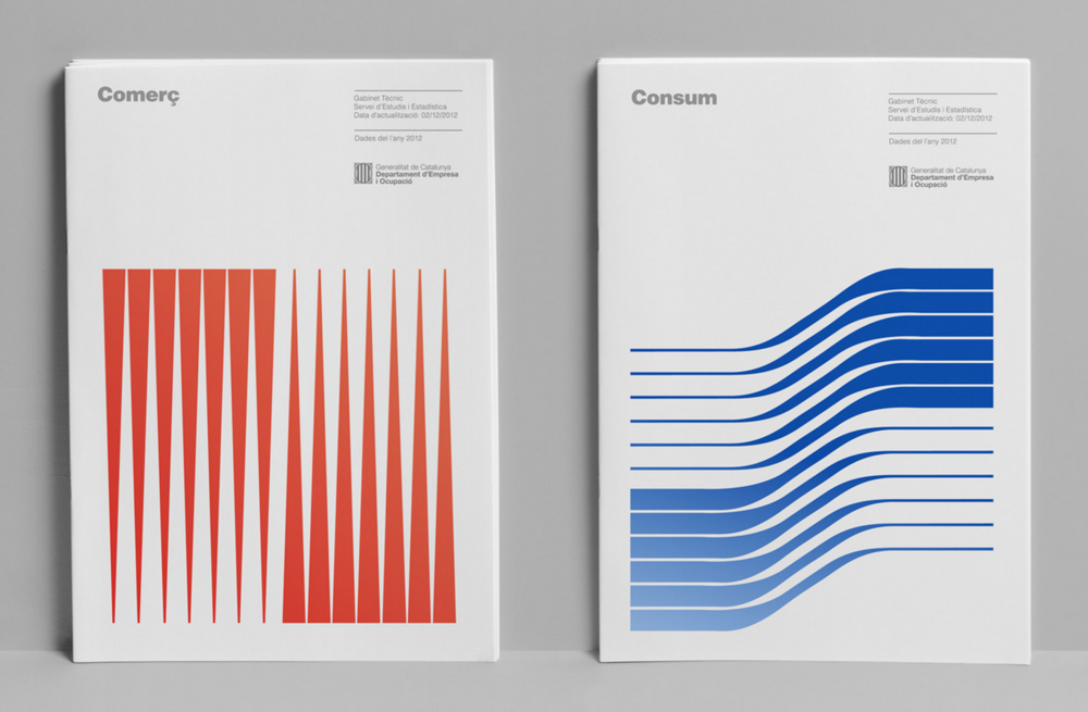 Brand identity for the Catalonia Ministry of Enterprise and Labour