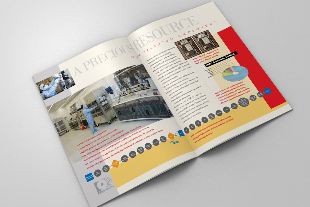 MaxMedia Corporate Capabilities Brochure (interior pages)