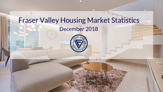 Fraser-Valley-Housing-Market-Statistics-6.png