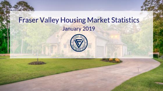 Fraser-Valley-Housing-Market-Statistics-7.png