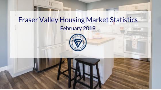 Fraser-Valley-Housing-Market-Statistics-8.png