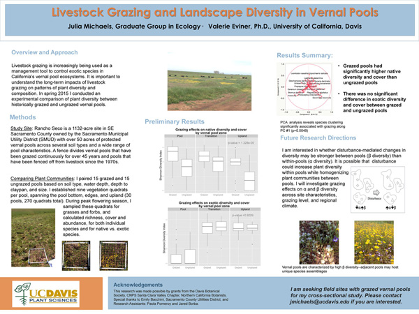 Congratulations to Julia Michaels of UC Davis who presented the winning poster in our Student Poster Competition.