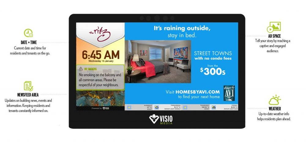 Photo Credit:  https://visiomedia.ca/2017/10/12/how-homes-by-avi-won-big-by-targeting-ads-based-on-weather-and-time-of-day/