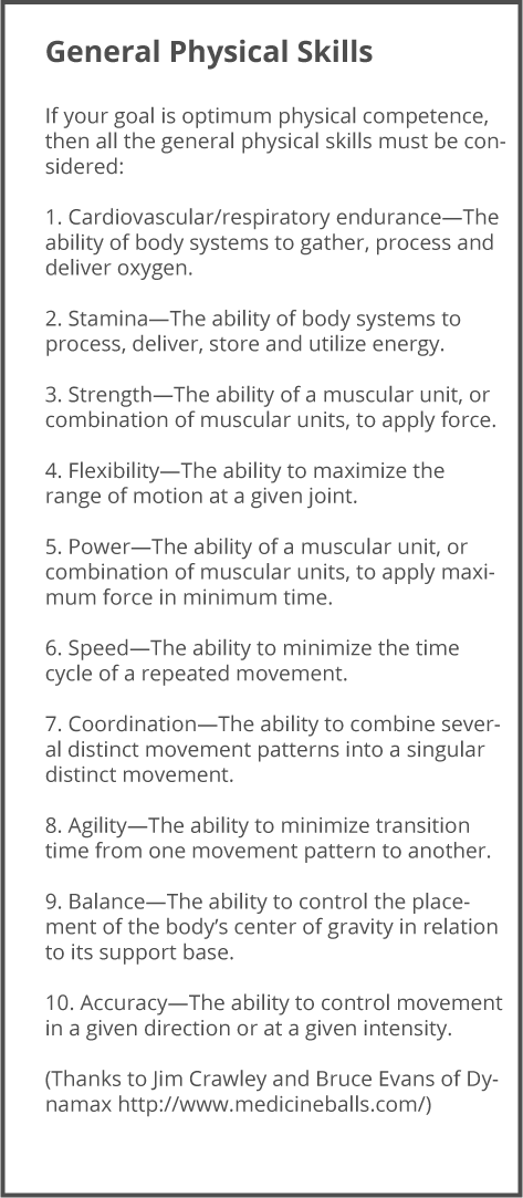 10 General Physical Skills courtesy of https://journal.crossfit.com/article/what-is-fitness