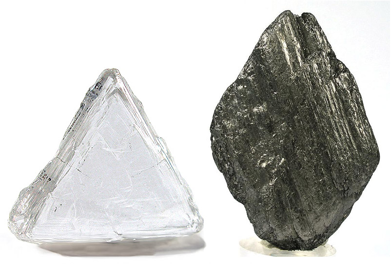 Like comparing apples and oranges. Diamond and graphite are both completely carbon, but they look and feel completely different. Rob Lavinsky/Wikimedia Commons (CC BY-SA 3.0)