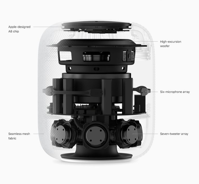 HomePod-internals-768x710.jpg