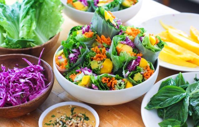 Plant Based Vegan Style