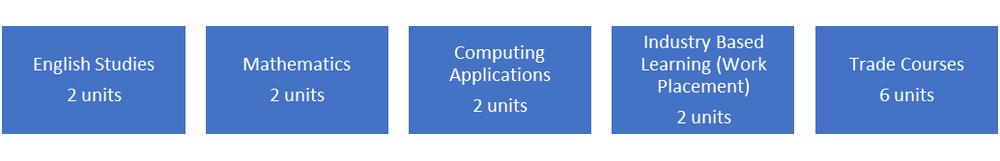 Course Info HSC Units.png