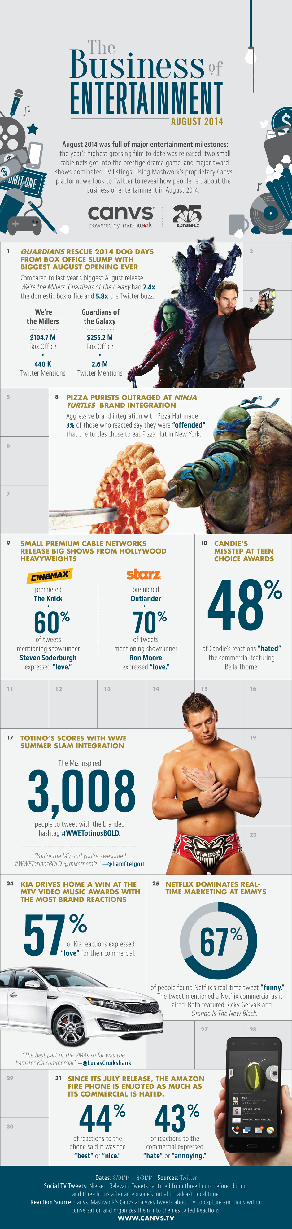 Business_of_Entertainment_Infographic