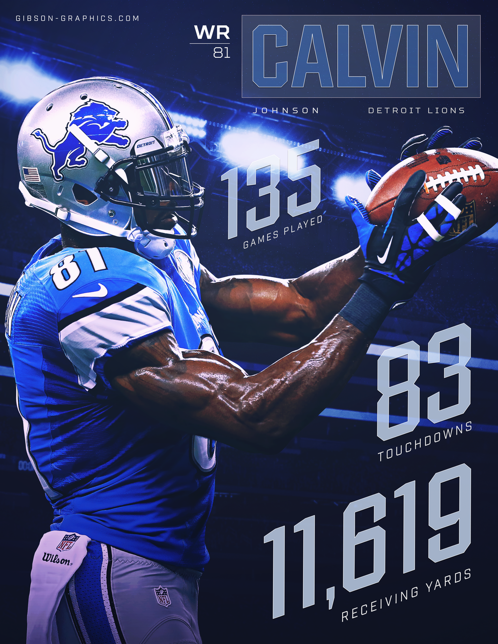 Calvin Johnson Infographic
