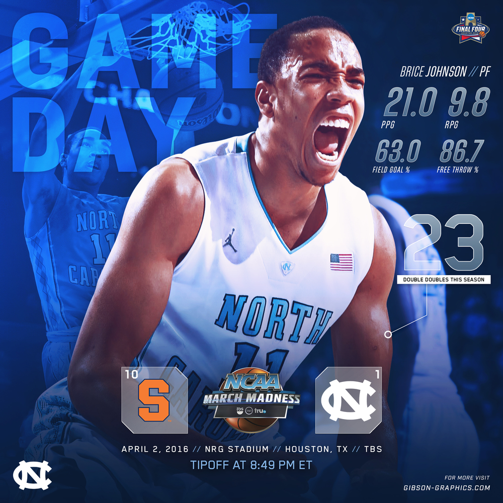 Brice Johnson GAMEDAY Final Four