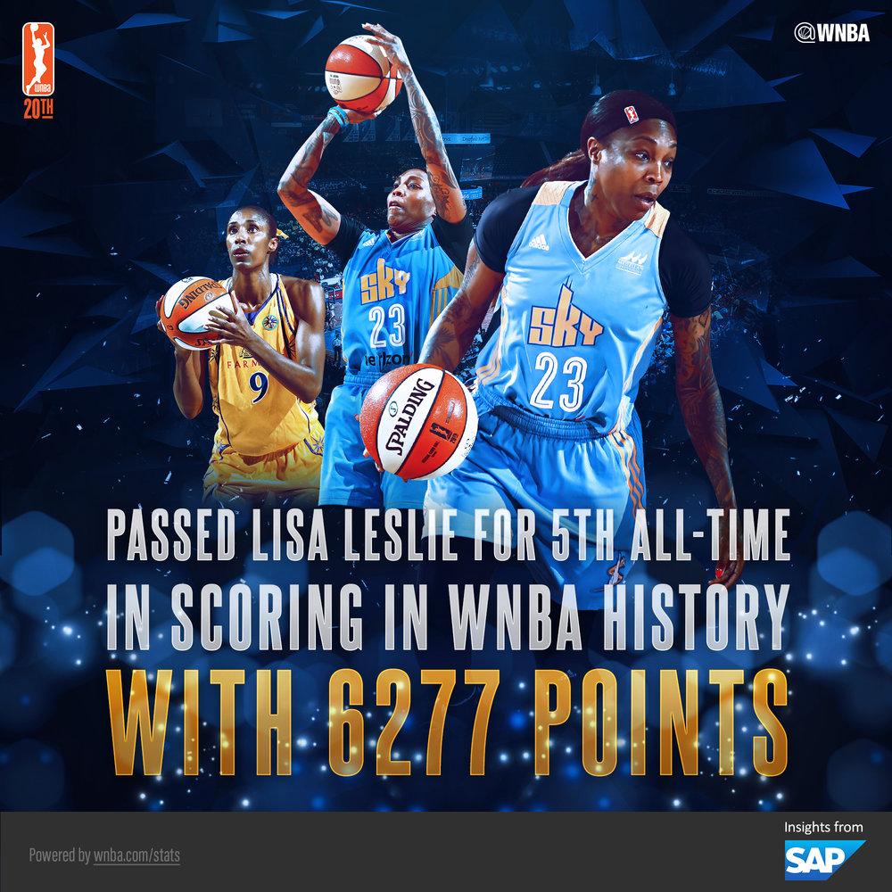 WNBA SAP Cappie Pondexter Infographic