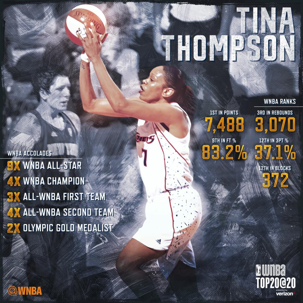 Tina Thompson WNBA 20 at 20