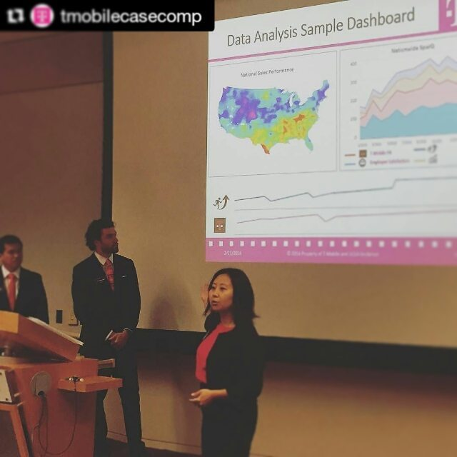 Their sales heatmap may look suspiciously like a weather report, but it's all in the delivery!!! @tmobilecasecomp @uclamba