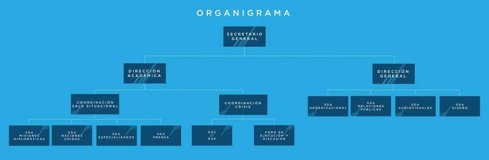 Organigrama-01.png
