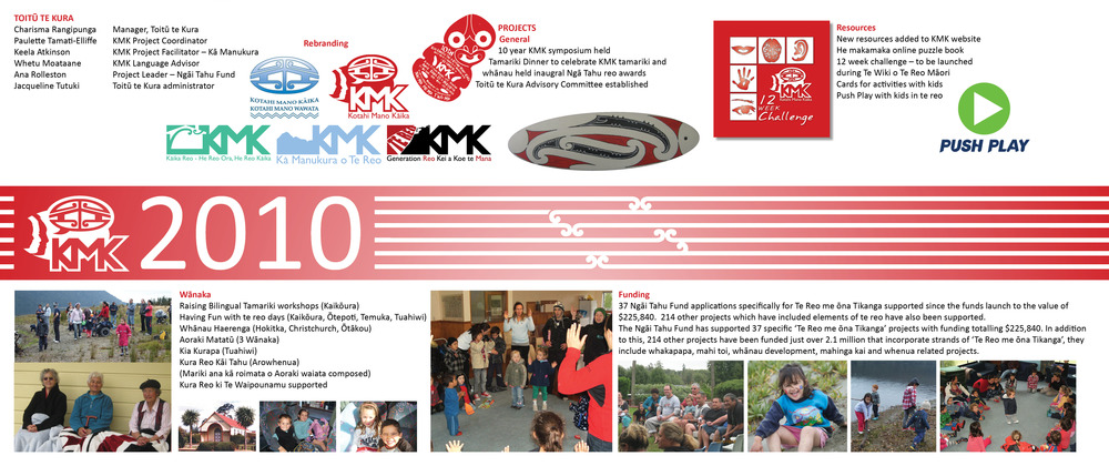 KMK Timeline.jpg