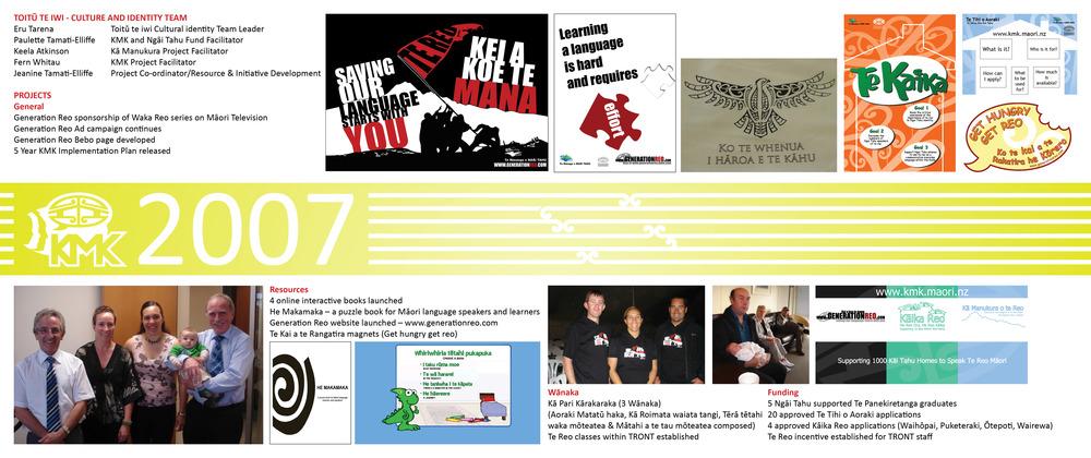 KMK Timeline4.jpg
