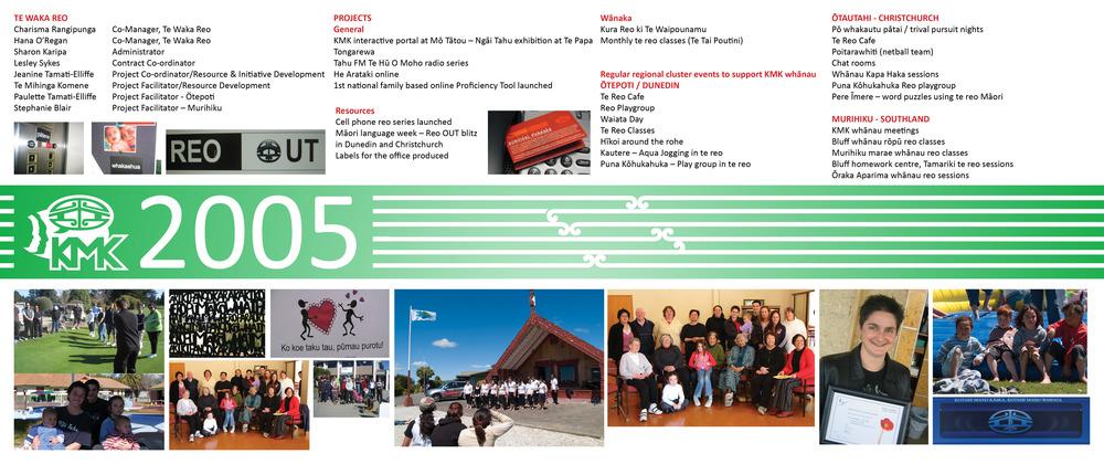 KMK Timeline6.jpg