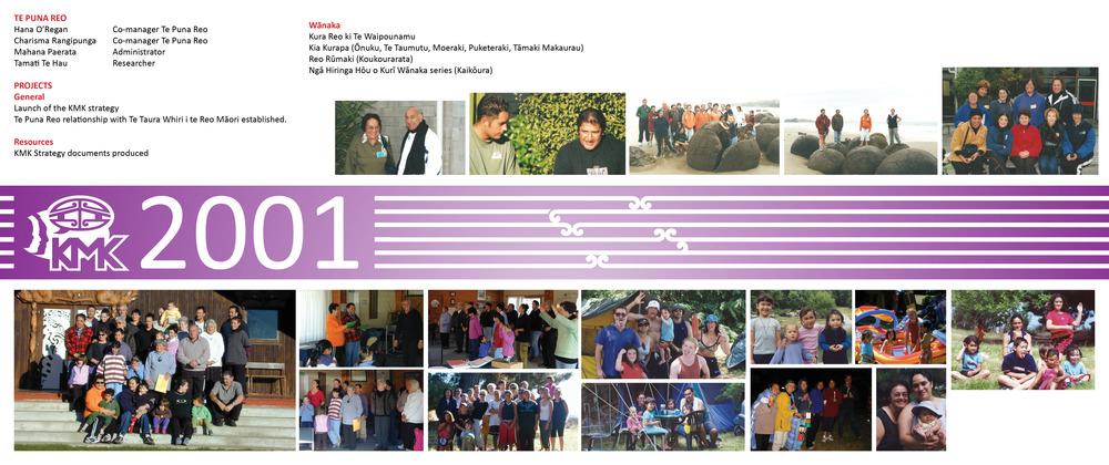 KMK Timeline10.jpg