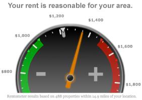 rentometer gauge.png