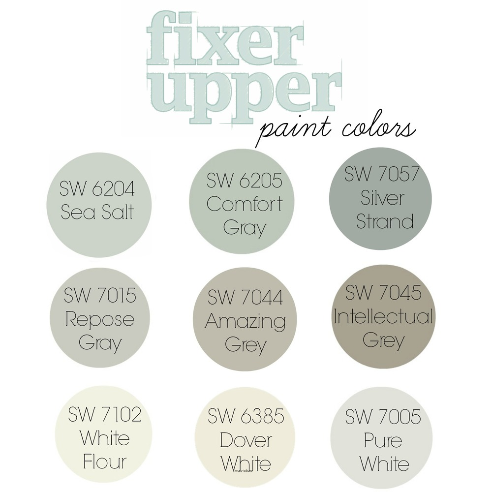 Plum Pretty Decor Design Co How To Get That Fixer Upper Style Design Challenge
