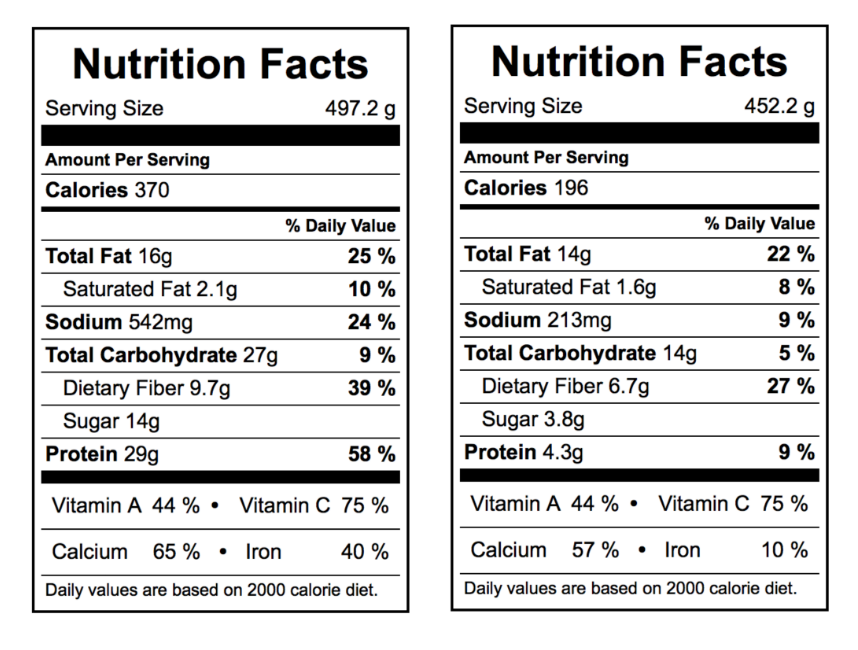 *Left Nutrition Facts are smoothie ingredient listed above. Right Nutrition Facts: Facts for ingredients above minus the plant based protein powder. Add your nutritional facts for your protein powder.