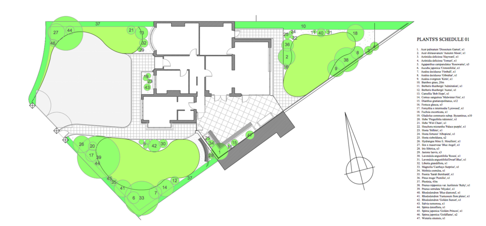 2D Design plan
